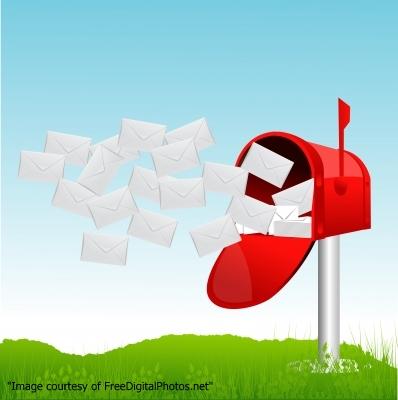 Ask Anya Mail